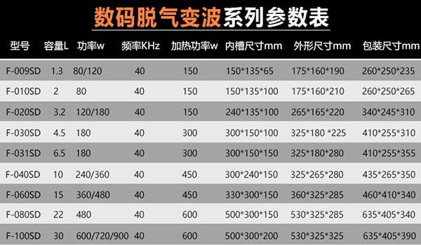 超声清洗设备参数表