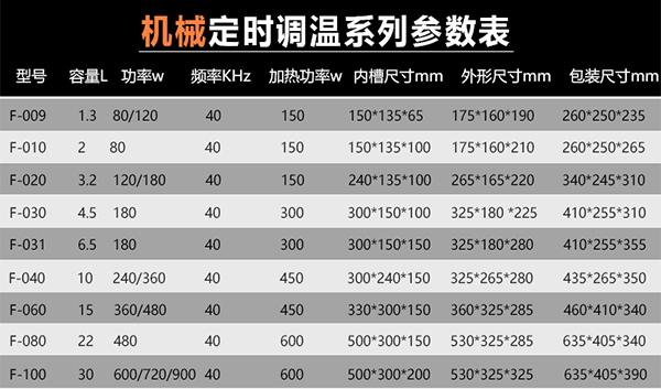 超声波清洗机参数表