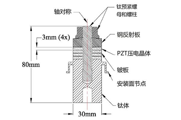 超声波换能器内部结构