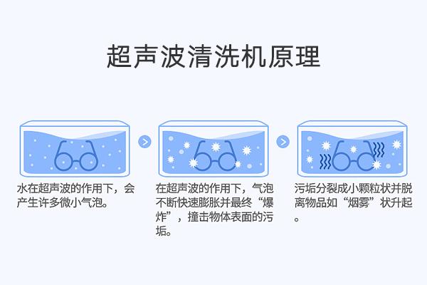 超声波清洗机原理